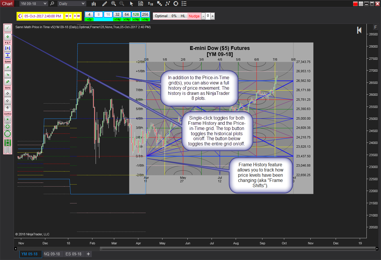 Samri Math Price-in-Time for NinjaTrader 8 (Upgrade Path for prior owners  of MM indicators)