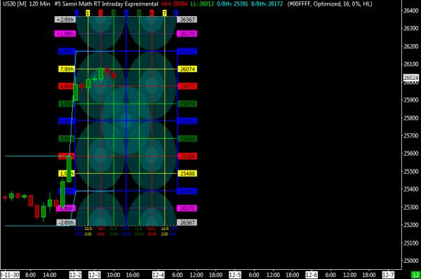 Sierra Chart Kinetick